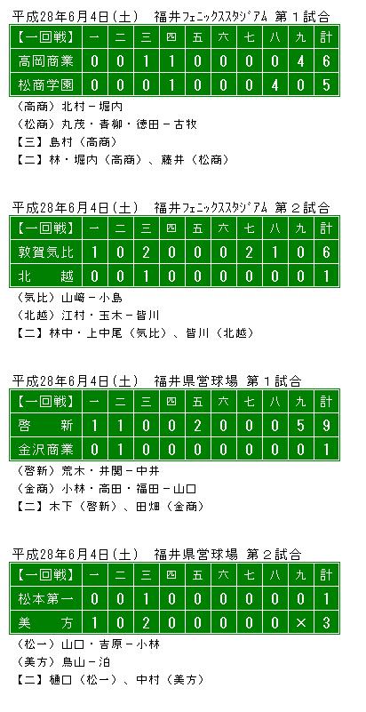 20160604